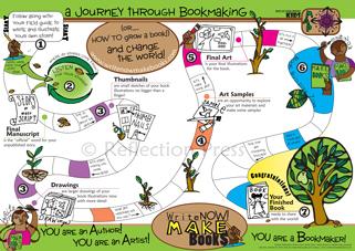 Write Now! Make Books Map