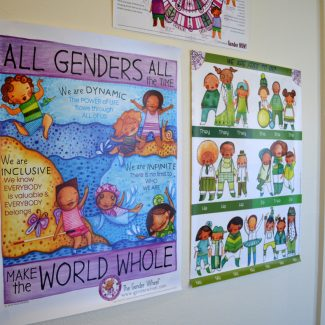 Make your space Genderfull! - Gender Wheel Curriculum posters