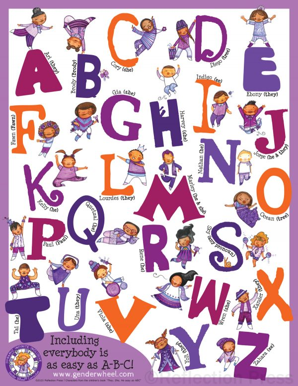 Alphabet/Pronoun Poster for our Playing with Pronouns Kits & Cards